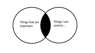 Important Control